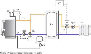 Схема обвязки двухконтурного газового котла фото 964