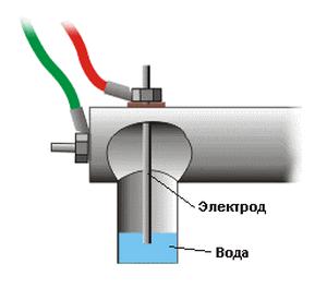 Отопление электродным котлом своими руками