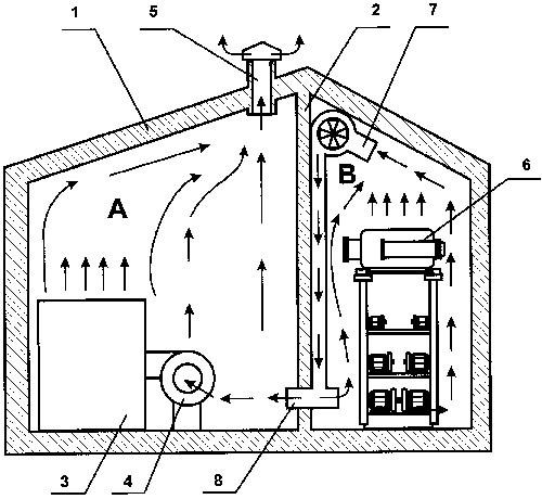 вентиляция блочной котельной