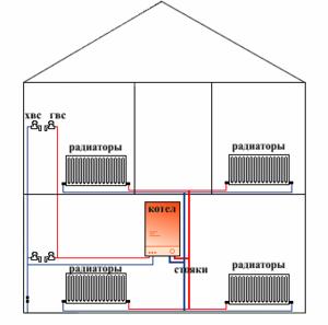 Подача отопления в дома