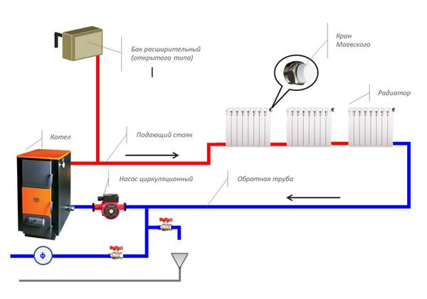 Система отопления ленинградка частного дома своими руками