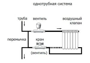 Монтаж отопления от компании teplof22