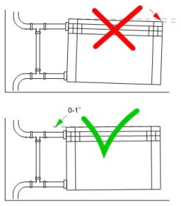 Закрытая система отопления частного дома схема